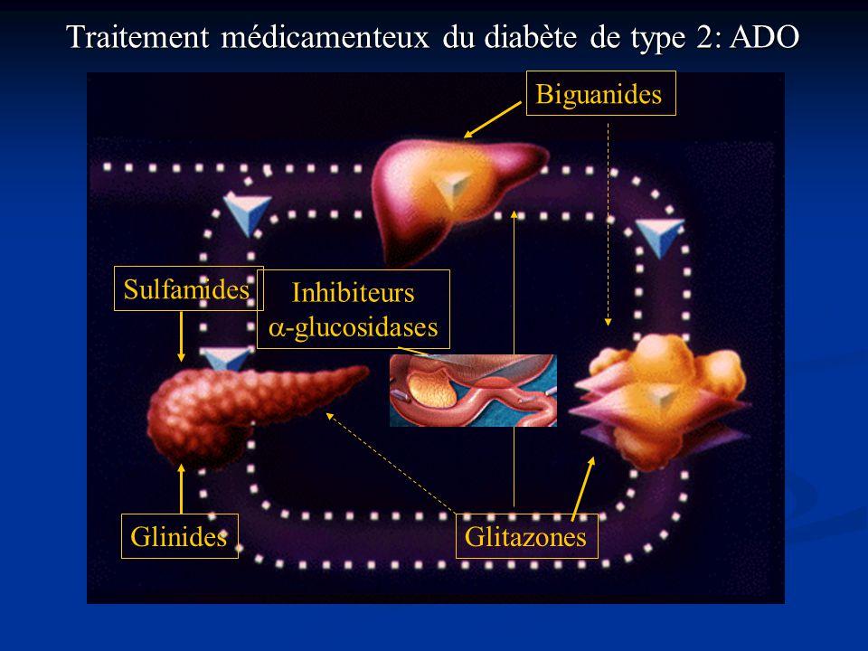 Traitement médicamenteux du diabète de type 2: ADO