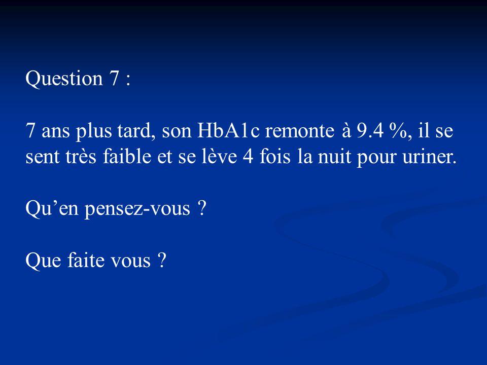 Question 7 : 7 ans plus tard, son HbA1c remonte à 9.4 %, il se sent très faible et se lève 4 fois la nuit pour uriner.