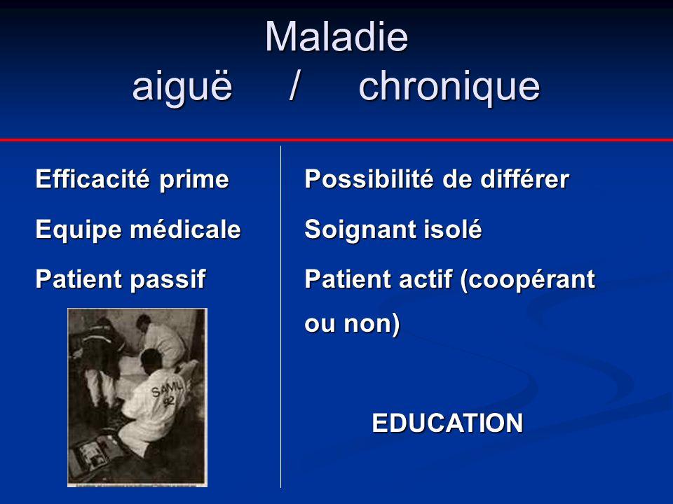 Maladie aiguë / chronique