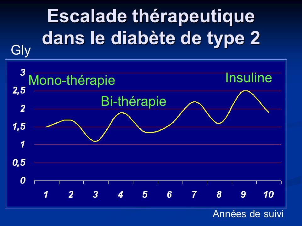 Escalade thérapeutique dans le diabète de type 2