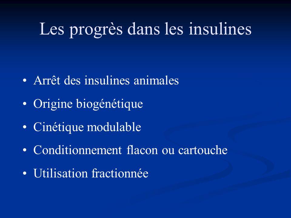 Les progrès dans les insulines