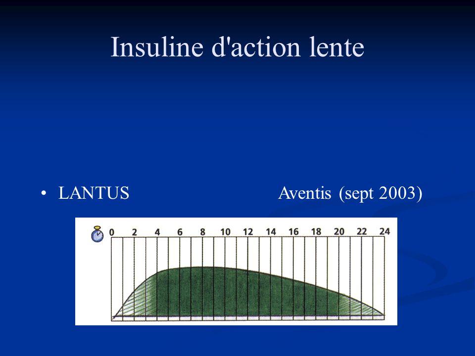 Insuline d action lente