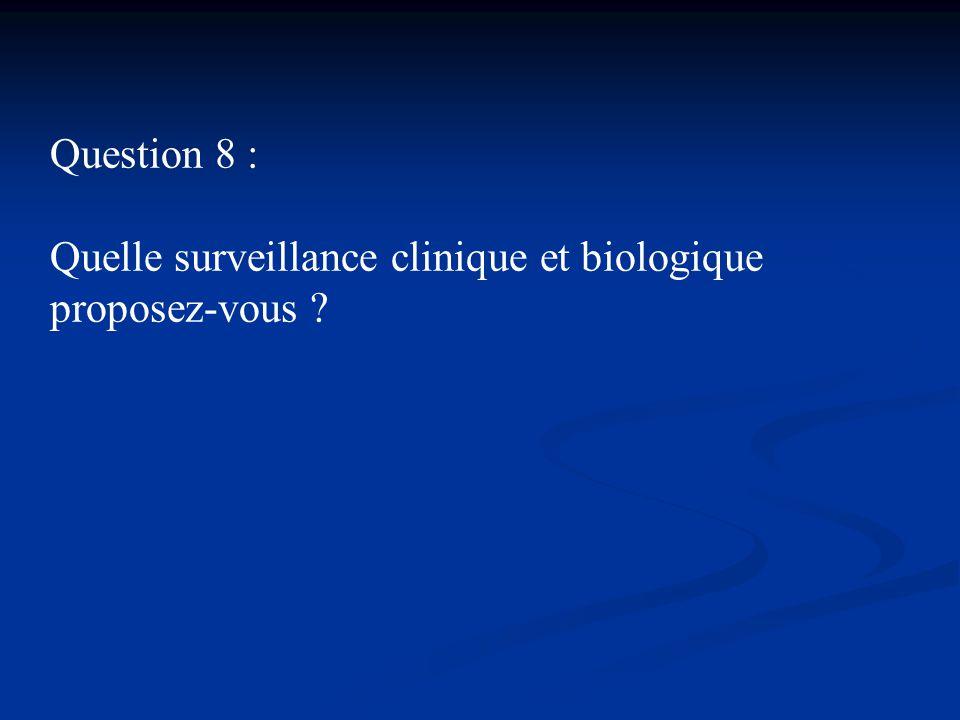 Question 8 : Quelle surveillance clinique et biologique proposez-vous