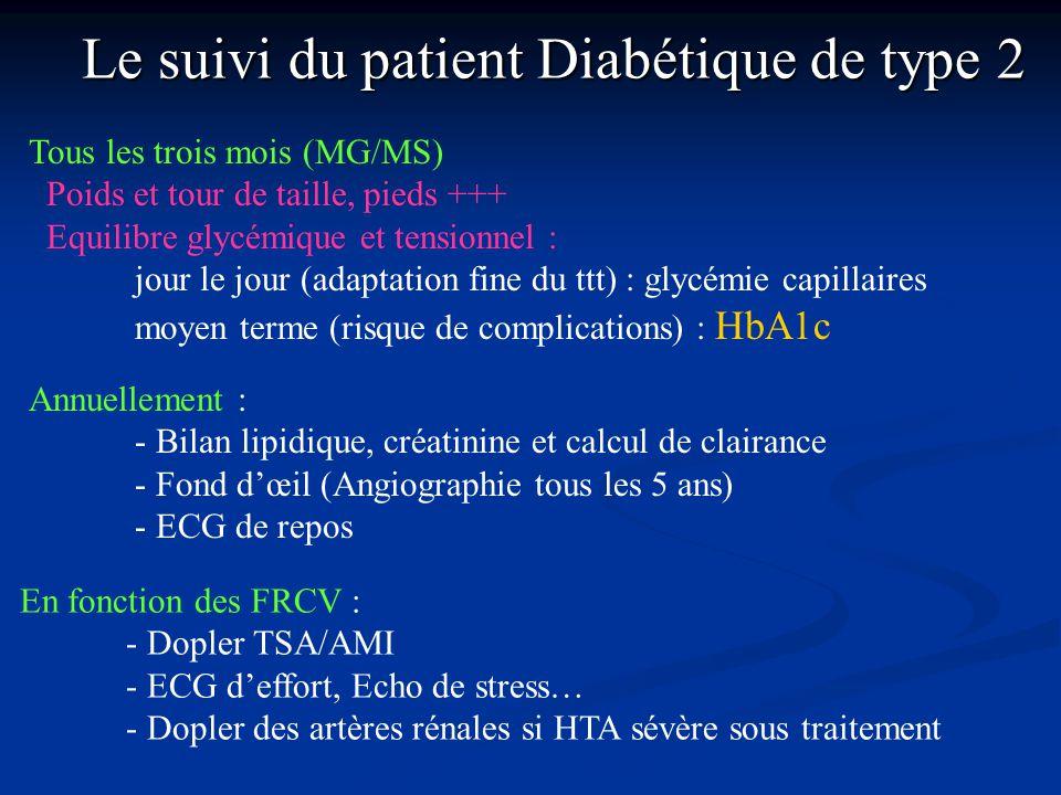 Le suivi du patient Diabétique de type 2