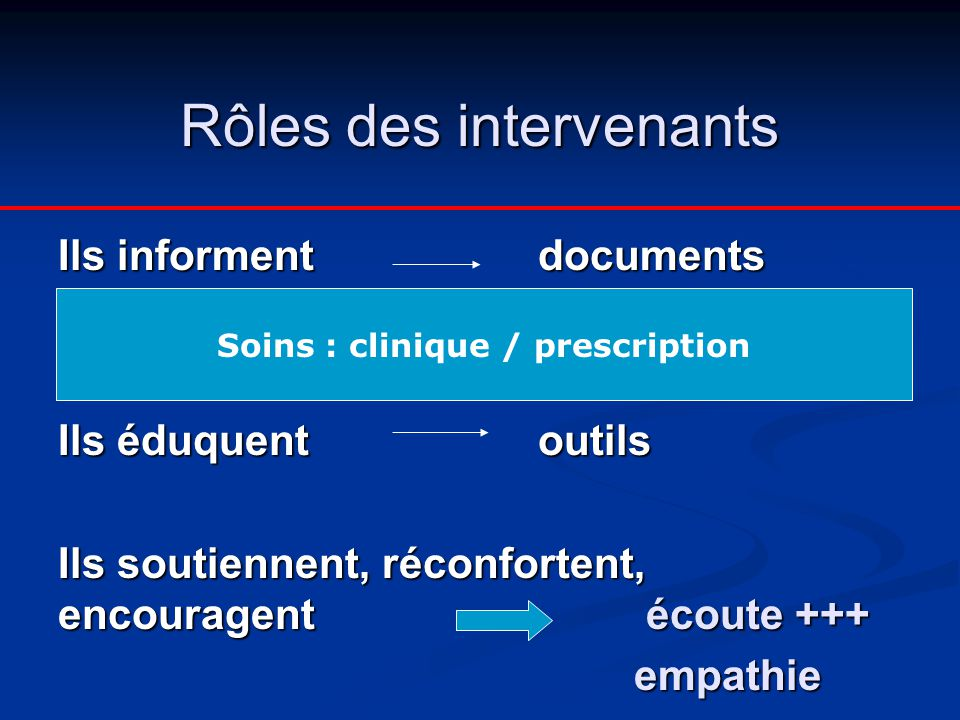 Soins : clinique / prescription