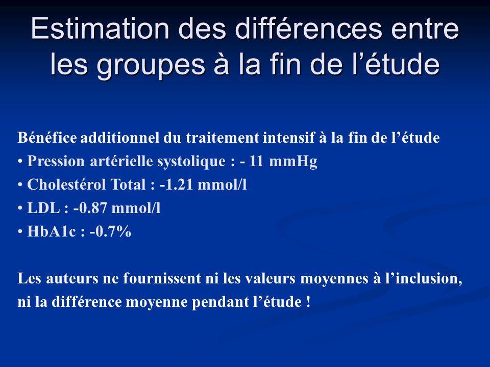 Estimation des différences entre les groupes à la fin de l'étude