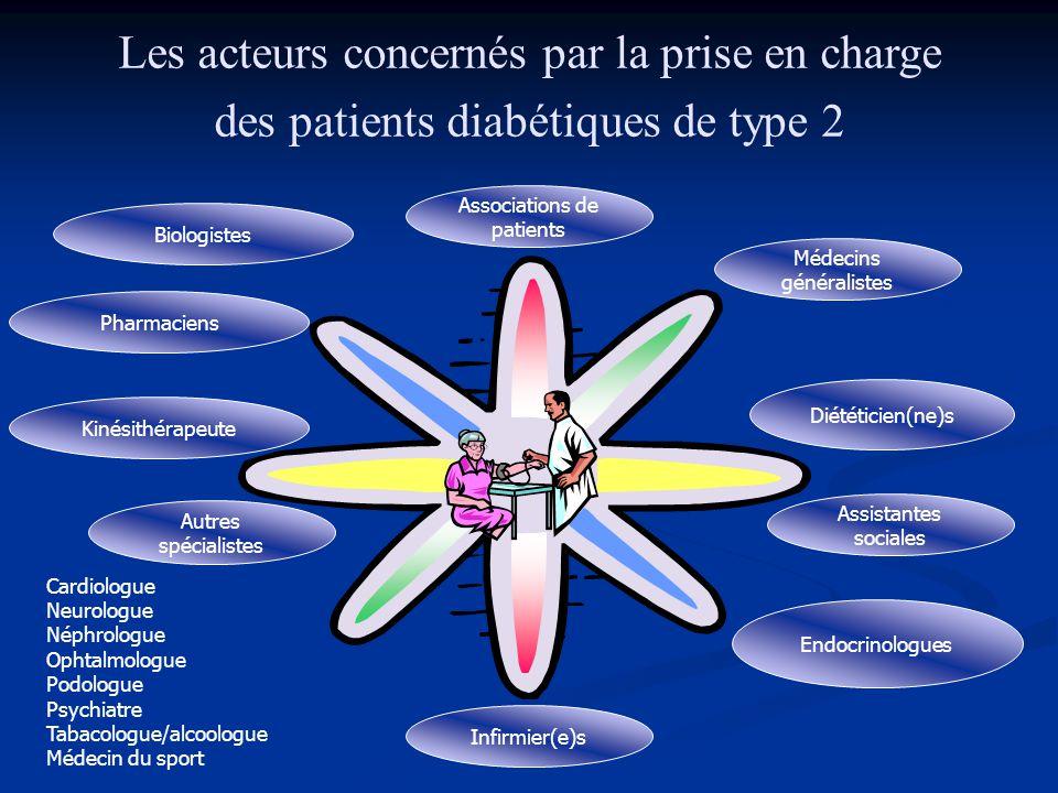 Les acteurs concernés par la prise en charge des patients diabétiques de type 2
