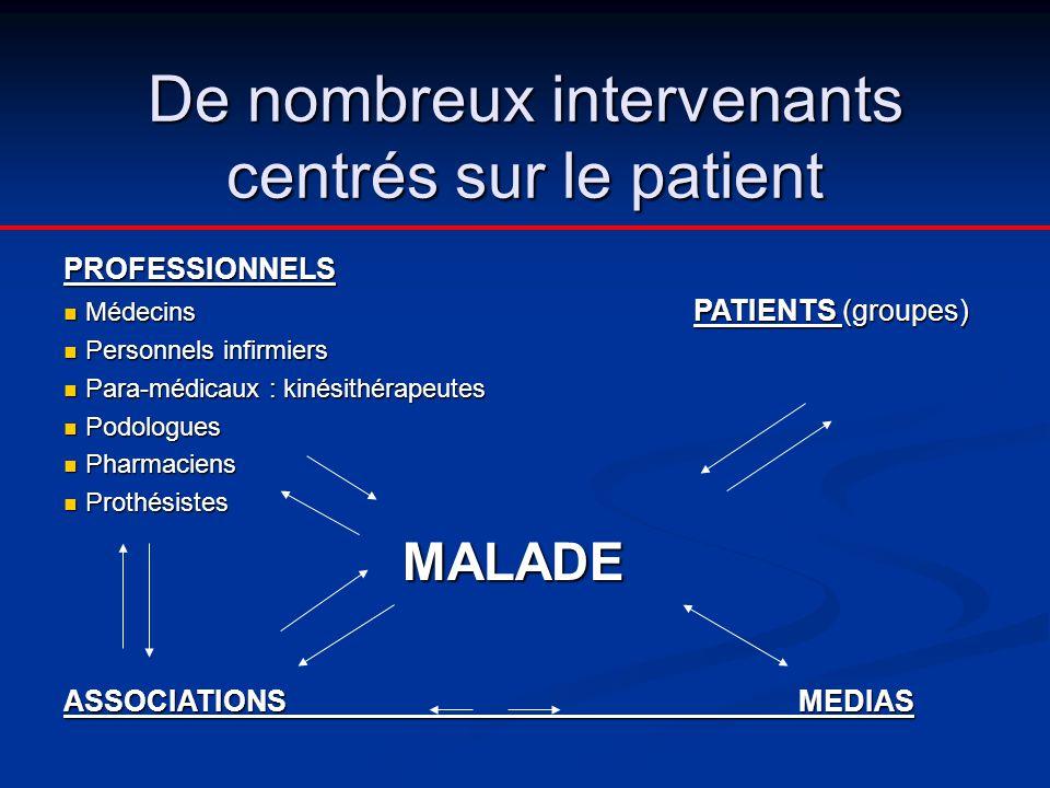 De nombreux intervenants centrés sur le patient