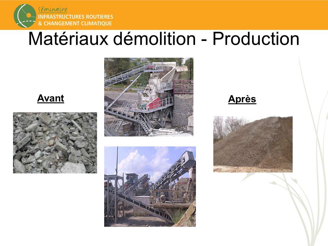 Matériaux démolition - Production