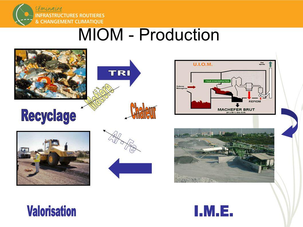 MIOM - Production O.M. TRI Matière Chaleur Recyclage Al - Fe