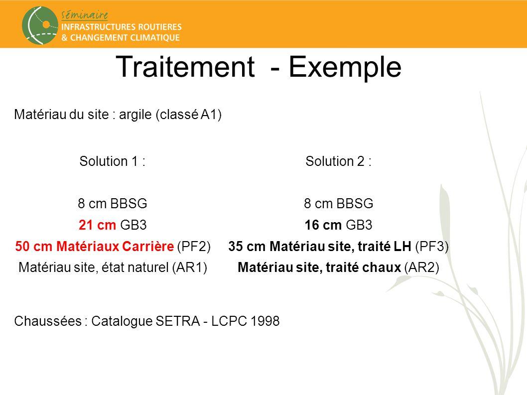 Traitement - Exemple Matériau du site : argile (classé A1)