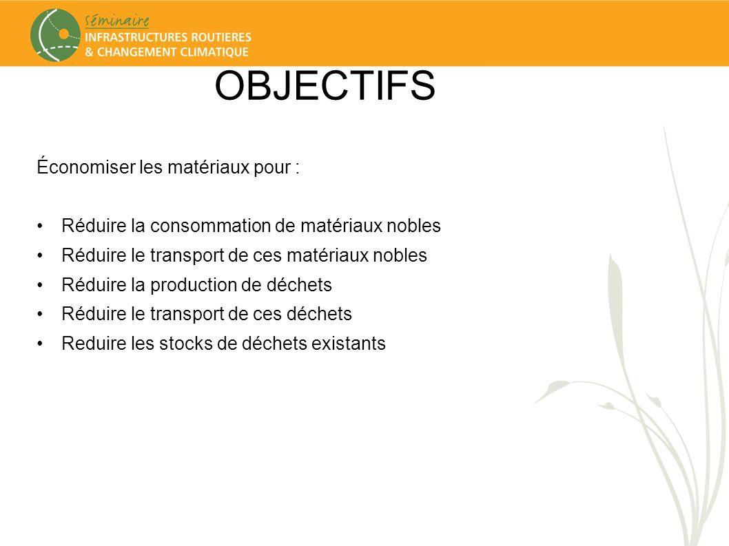 OBJECTIFS Économiser les matériaux pour :