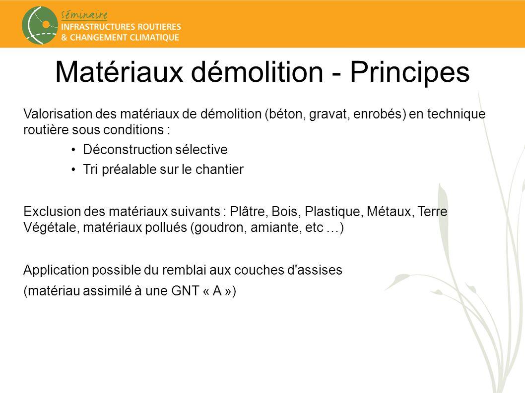 Matériaux démolition - Principes