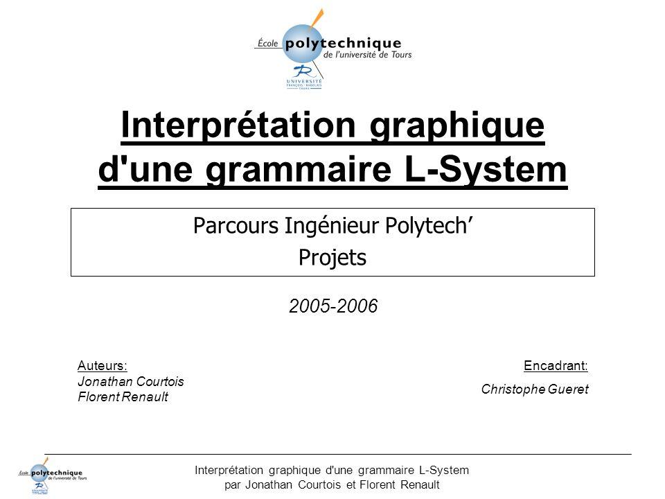 Interprétation graphique d une grammaire L-System