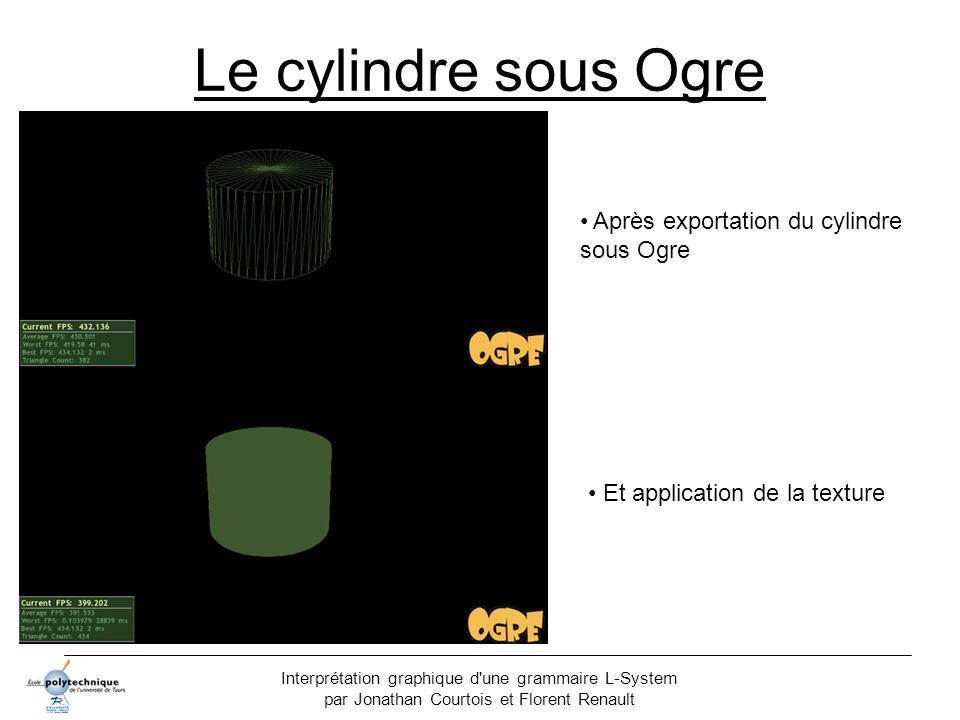 Le cylindre sous Ogre Après exportation du cylindre sous Ogre