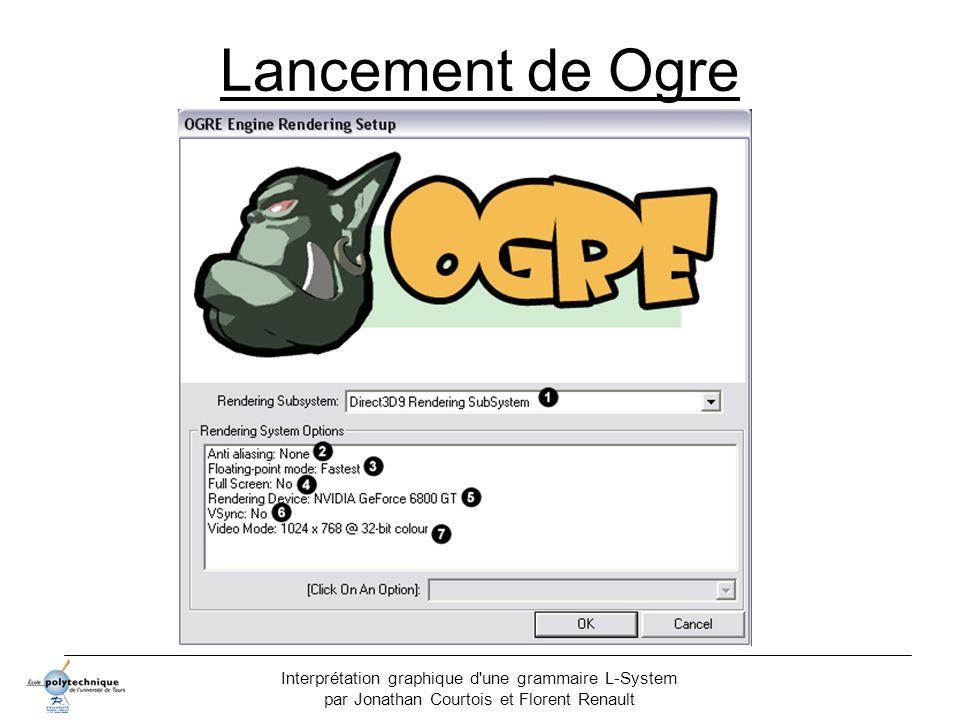 Lancement de Ogre Interprétation graphique d une grammaire L-System par Jonathan Courtois et Florent Renault.