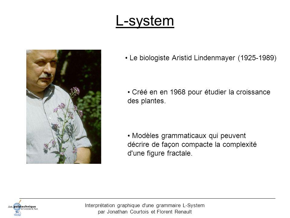 L-system Le biologiste Aristid Lindenmayer (1925-1989)