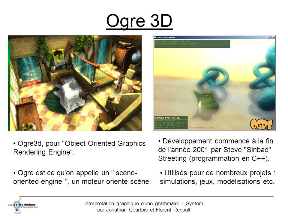 Ogre 3D Développement commencé à la fin de l année 2001 par Steve Sinbad Streeting (programmation en C++).