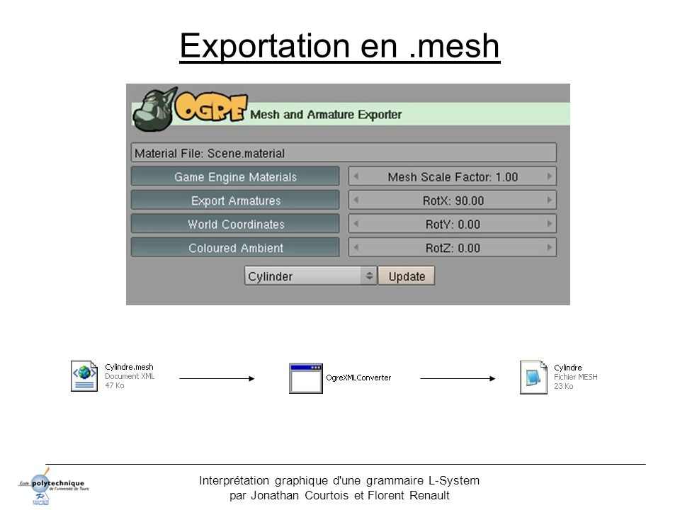 Exportation en .mesh Interprétation graphique d une grammaire L-System par Jonathan Courtois et Florent Renault.