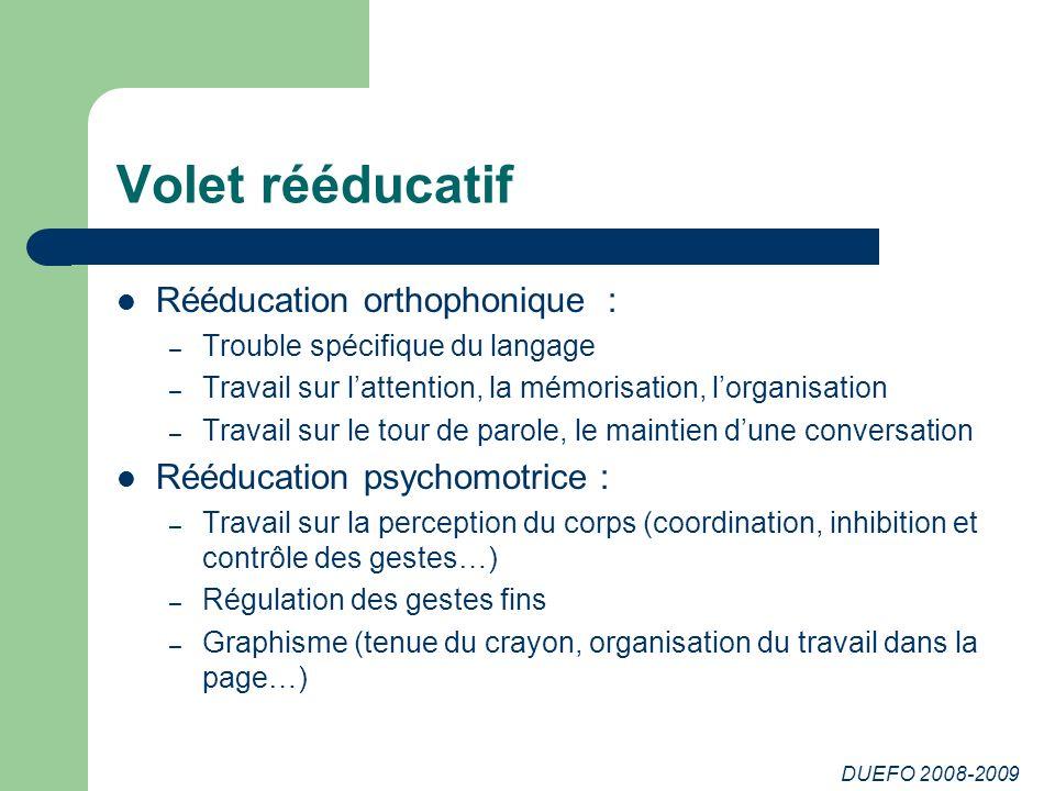 Volet rééducatif Rééducation orthophonique :