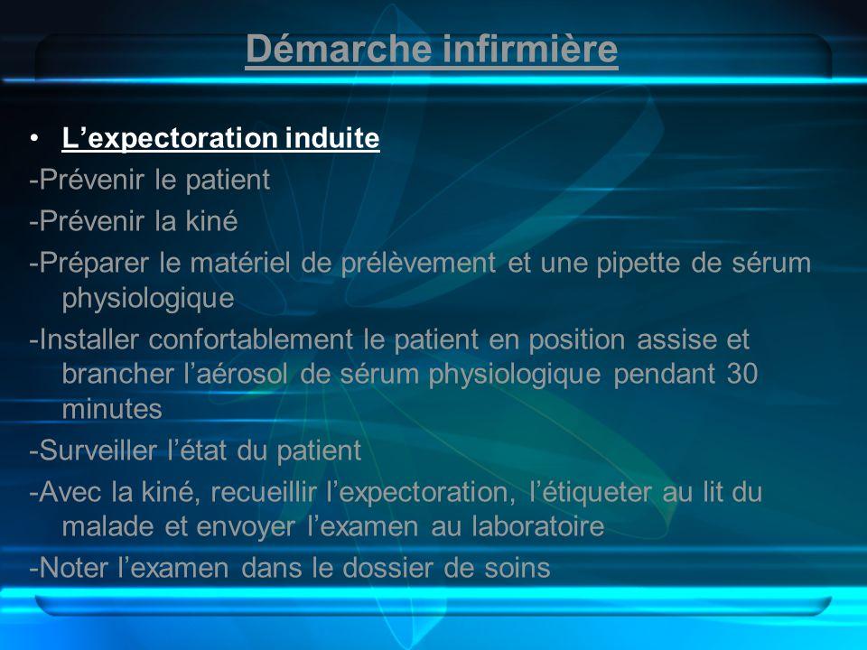 Démarche infirmière L'expectoration induite -Prévenir le patient