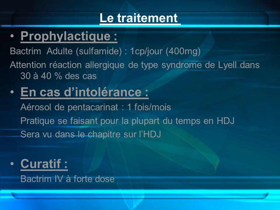 Le traitement Prophylactique : En cas d'intolérance : Curatif :