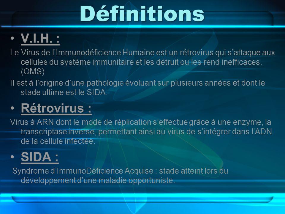 Définitions V.I.H. : Rétrovirus : SIDA :