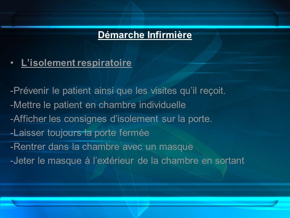 Démarche InfirmièreL'isolement respiratoire. -Prévenir le patient ainsi que les visites qu'il reçoit.