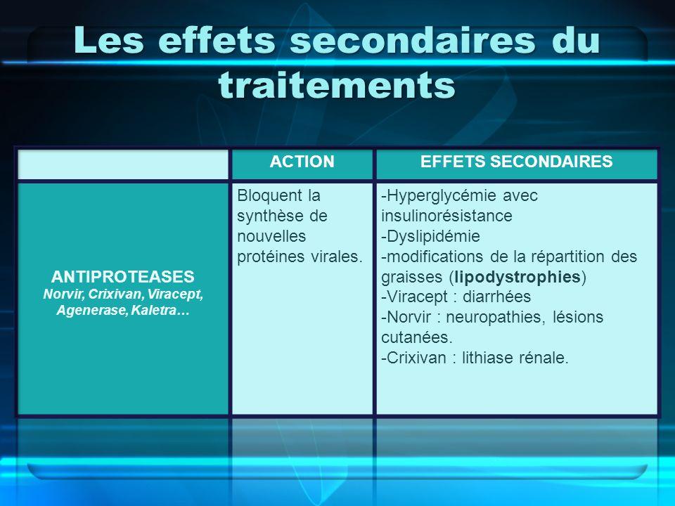 Les effets secondaires du traitements