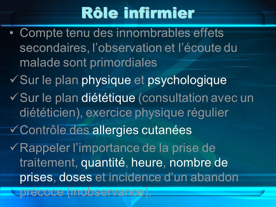 Rôle infirmier Compte tenu des innombrables effets secondaires, l'observation et l'écoute du malade sont primordiales.