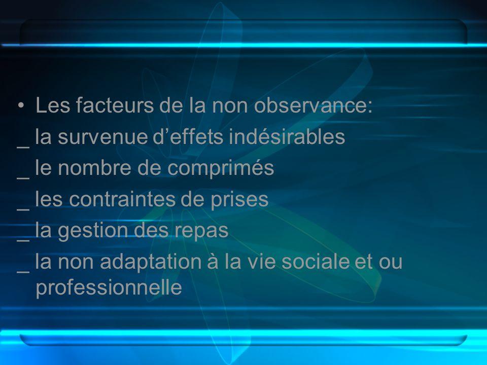 Les facteurs de la non observance: