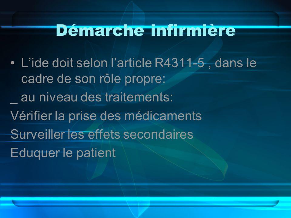 Démarche infirmière L'ide doit selon l'article R4311-5 , dans le cadre de son rôle propre: _ au niveau des traitements: