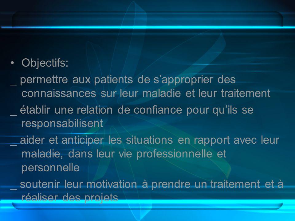 Objectifs: _ permettre aux patients de s'approprier des connaissances sur leur maladie et leur traitement.