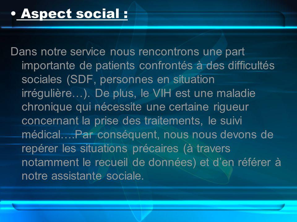 Aspect social :