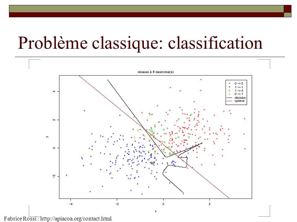 Problème classique: classification