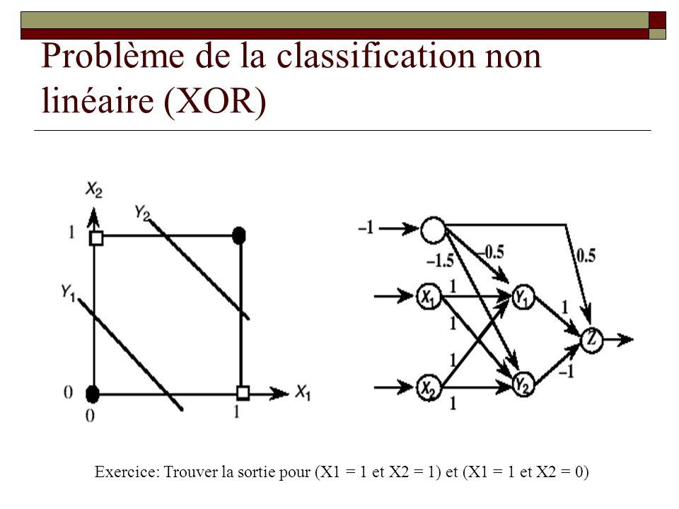 Problème de la classification non linéaire (XOR)