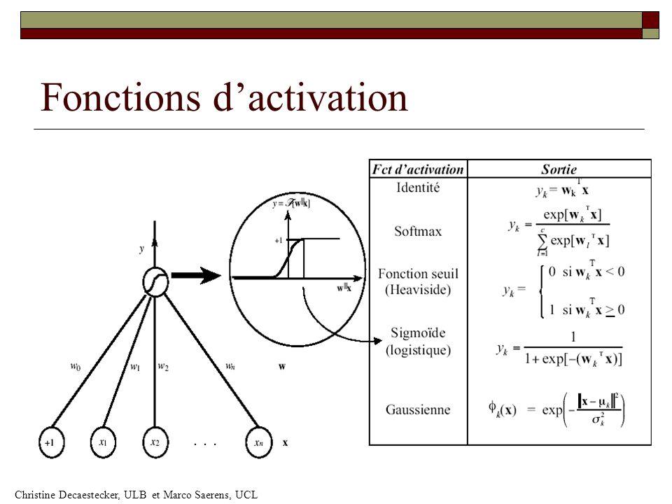 Fonctions d'activation
