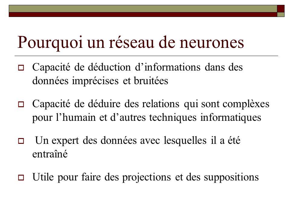 Pourquoi un réseau de neurones