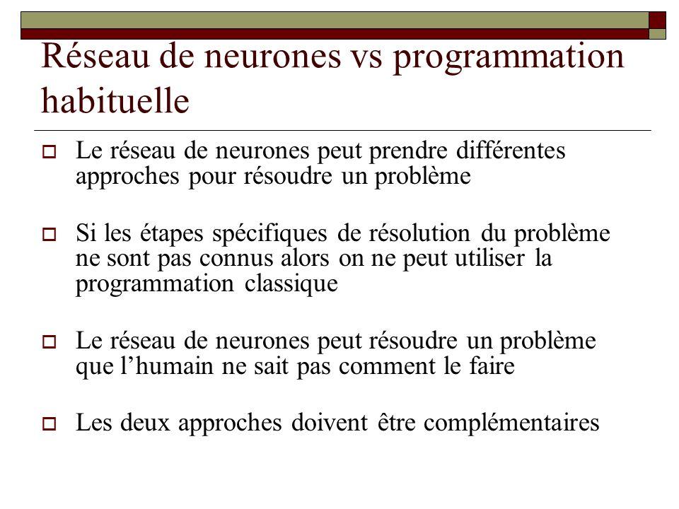 Réseau de neurones vs programmation habituelle