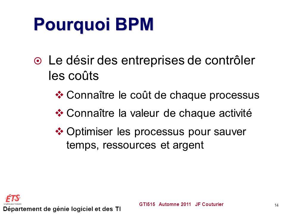 Pourquoi BPM Le désir des entreprises de contrôler les coûts
