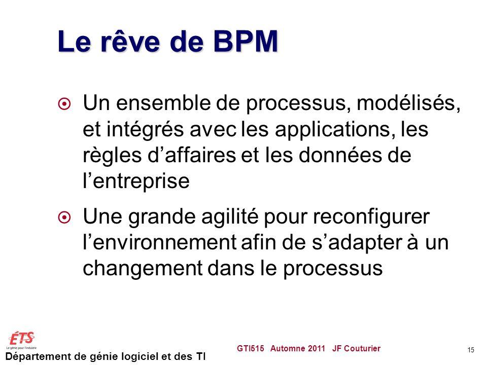 Le rêve de BPM Un ensemble de processus, modélisés, et intégrés avec les applications, les règles d'affaires et les données de l'entreprise.