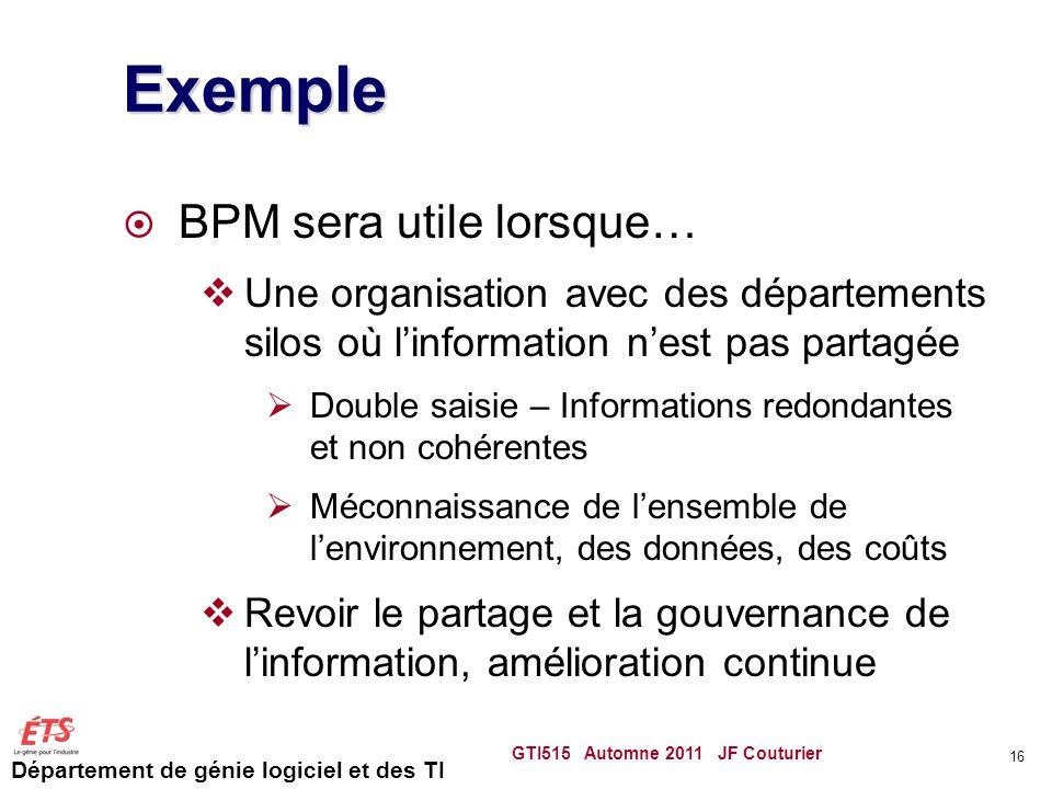 Exemple BPM sera utile lorsque…