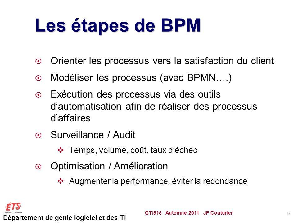 Les étapes de BPM Orienter les processus vers la satisfaction du client. Modéliser les processus (avec BPMN….)