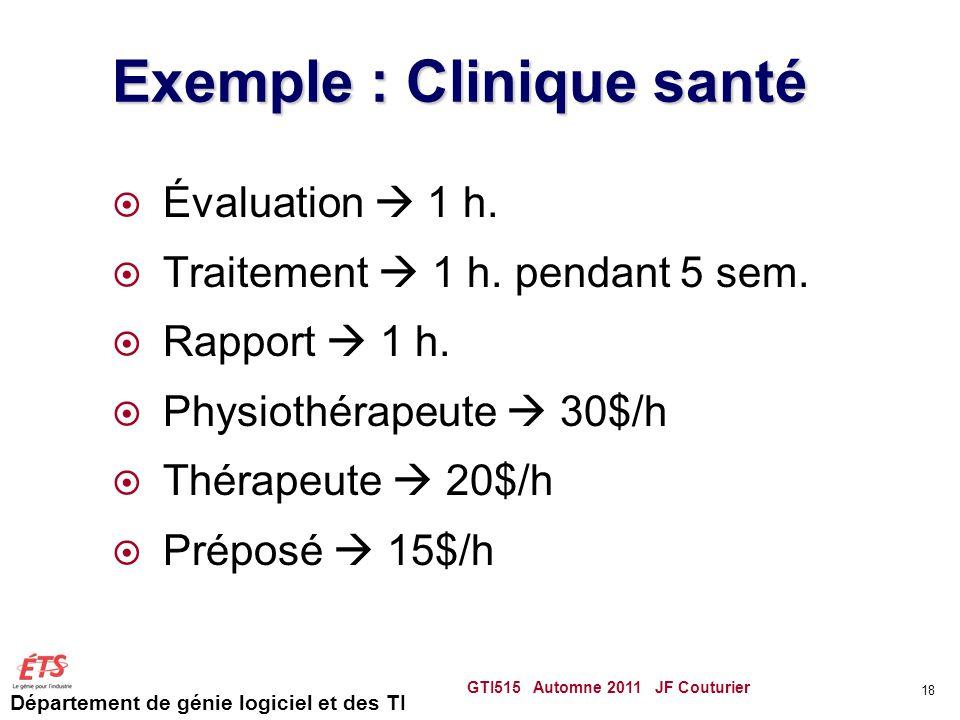 Exemple : Clinique santé