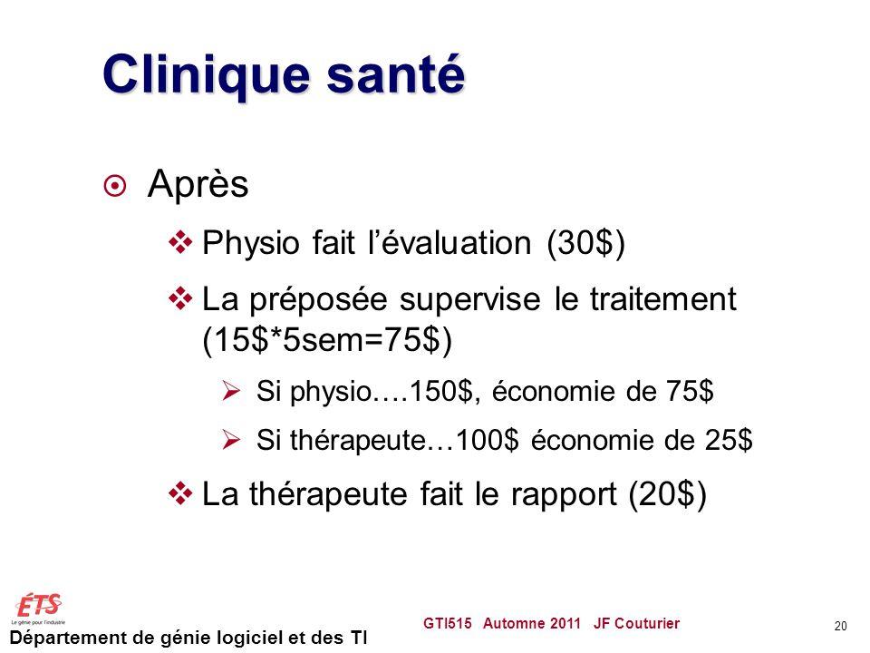 Clinique santé Après Physio fait l'évaluation (30$)