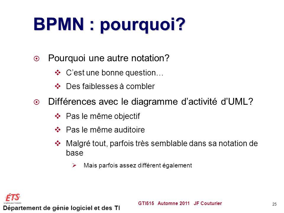 BPMN : pourquoi Pourquoi une autre notation