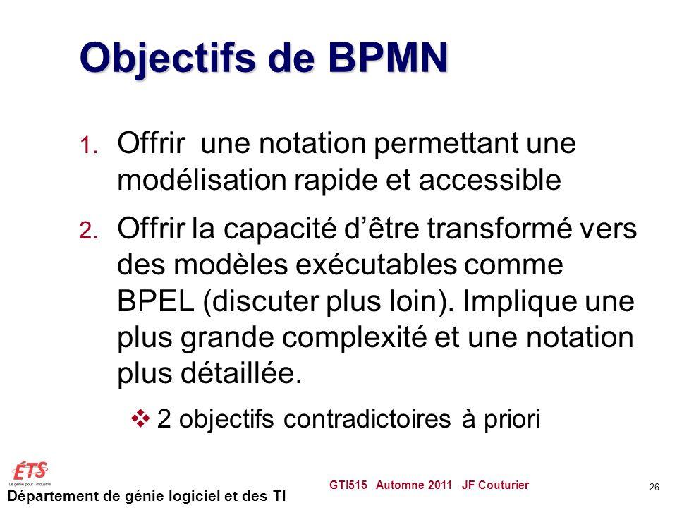 Objectifs de BPMN Offrir une notation permettant une modélisation rapide et accessible.