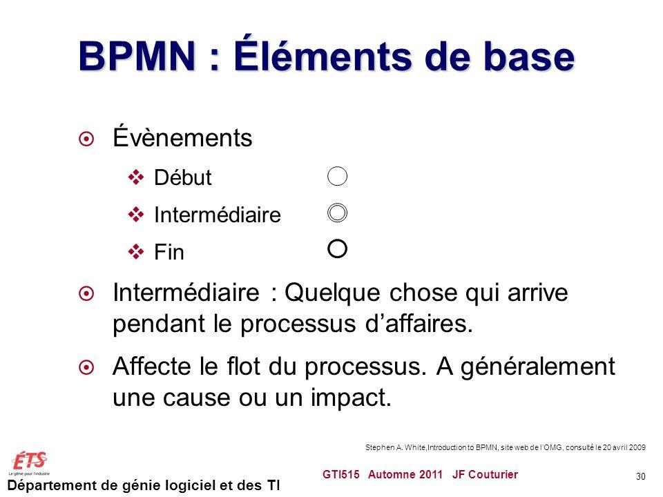 BPMN : Éléments de base Évènements