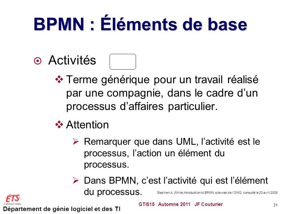 BPMN : Éléments de base Activités