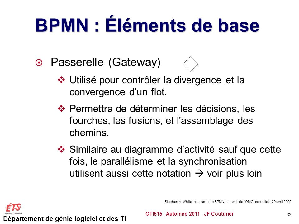 BPMN : Éléments de base Passerelle (Gateway)